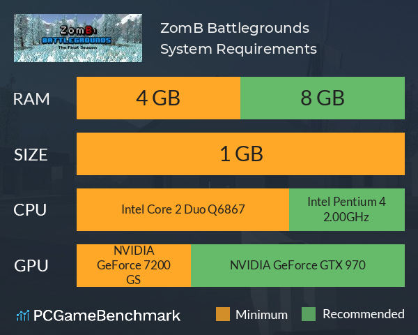 ZomB: Battlegrounds System Requirements PC Graph - Can I Run ZomB: Battlegrounds