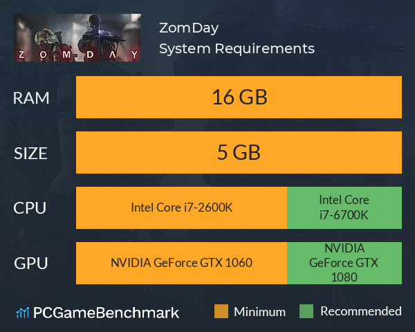 ZomDay System Requirements PC Graph - Can I Run ZomDay