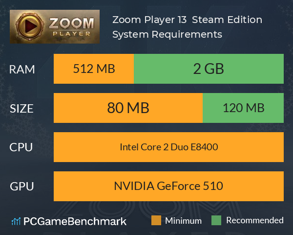 Zoom Player 13 : Steam Edition System Requirements PC Graph - Can I Run Zoom Player 13 : Steam Edition