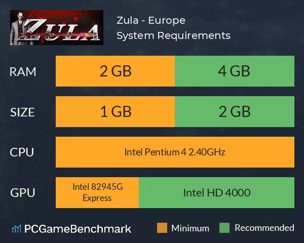 Zula - Europe System Requirements PC Graph - Can I Run Zula - Europe
