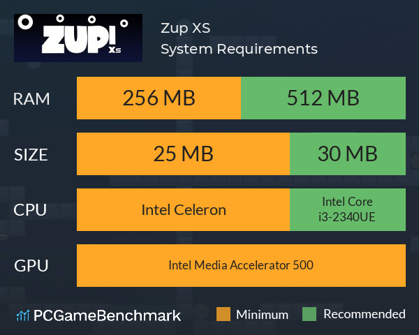 Zup! XS System Requirements PC Graph - Can I Run Zup! XS